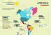 Infografía Premios Novel de literatura en América